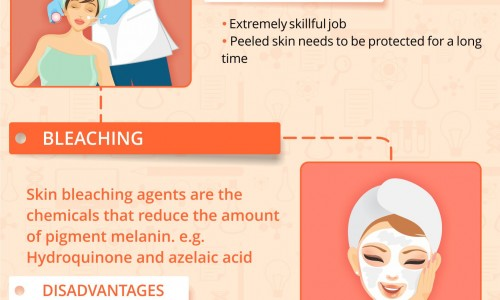 Skin Whiting Tips Infographic